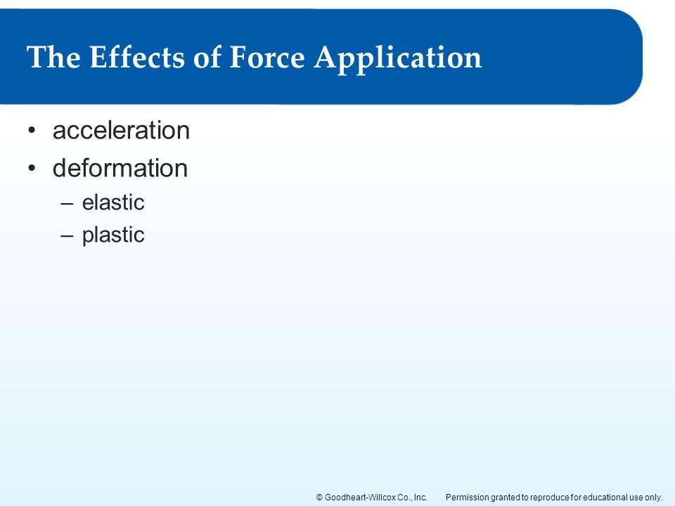 The Effects of Force Application