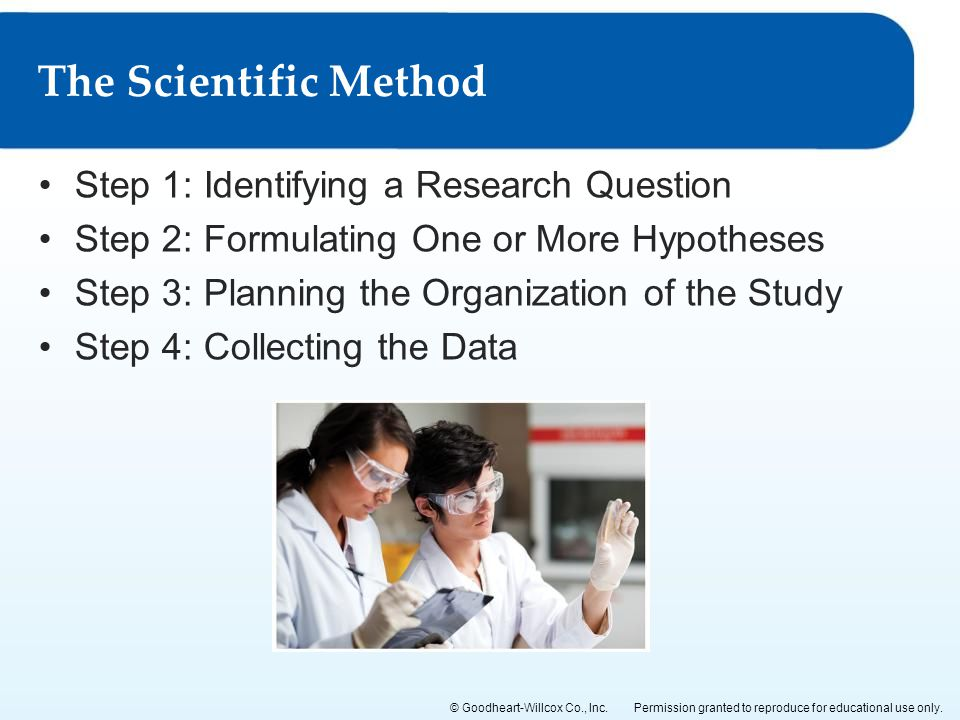 The Scientific Method Step 1: Identifying a Research Question