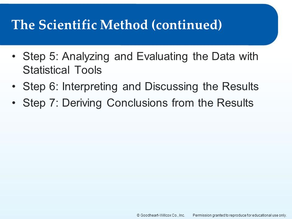 The Scientific Method (continued)