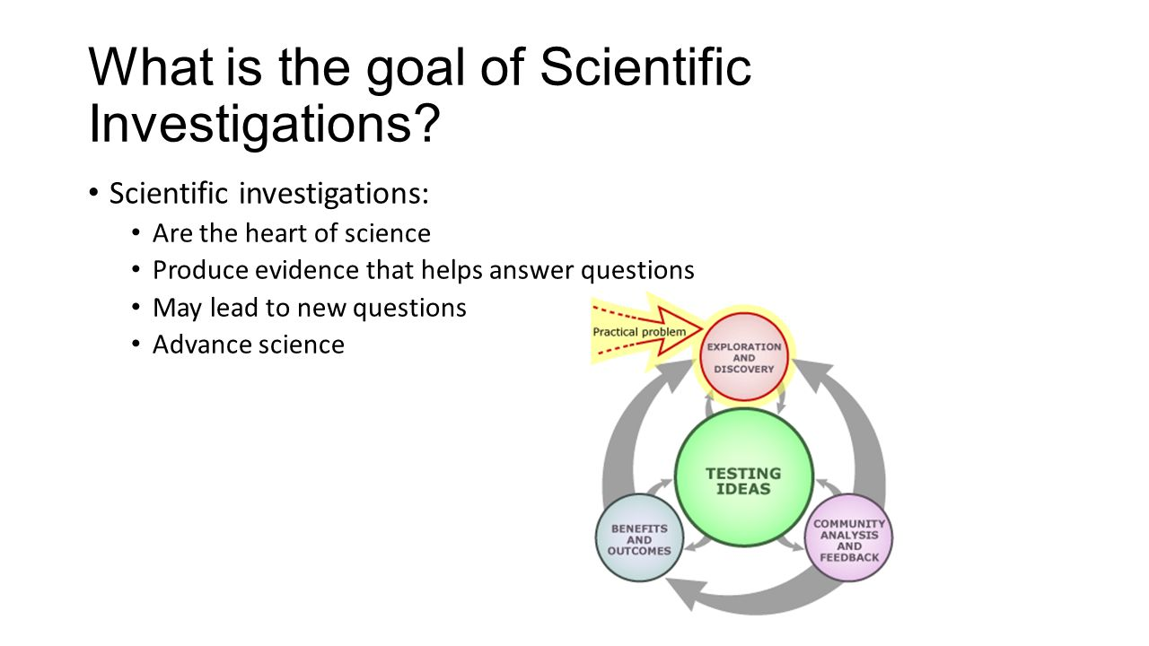 What is the goal of Scientific Investigations
