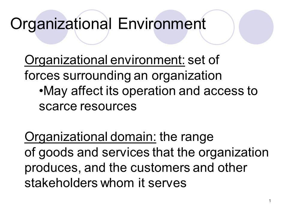 Organizational Environment