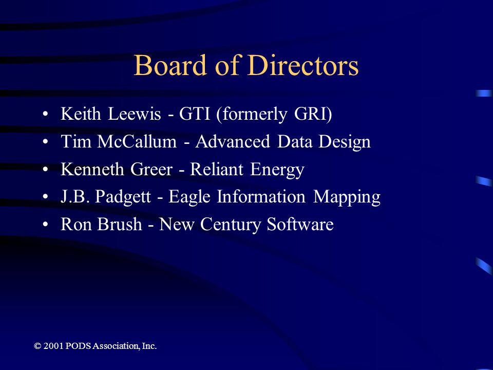 Board of Directors Keith Leewis - GTI (formerly GRI)