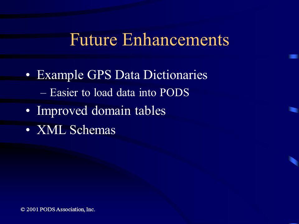 Future Enhancements Example GPS Data Dictionaries