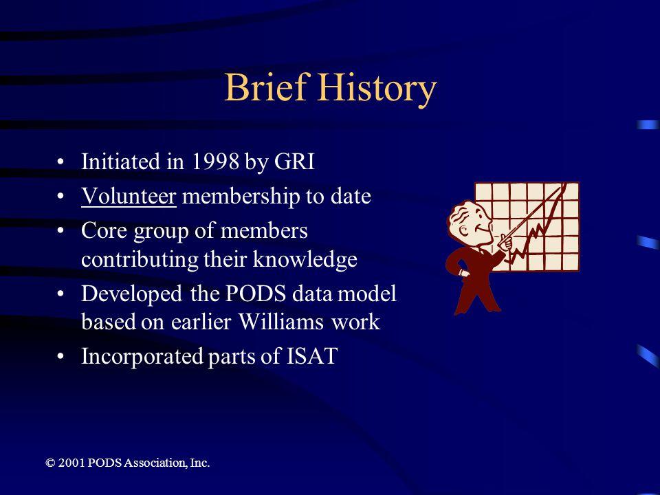 Brief History Initiated in 1998 by GRI Volunteer membership to date