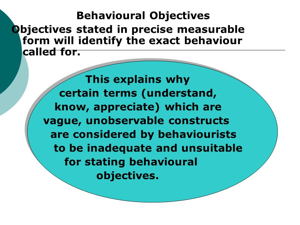 Behavioural Objectives