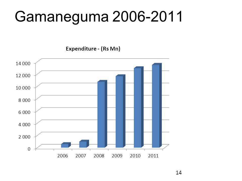 Gamaneguma 2006-2011