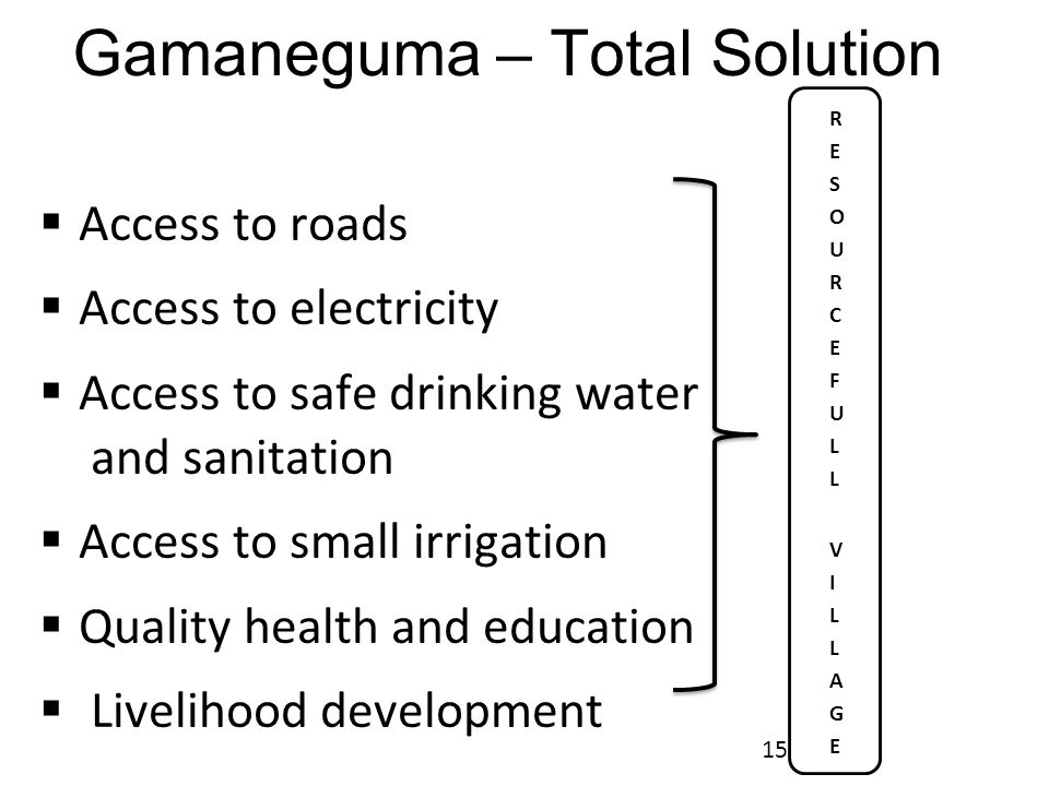 Gamaneguma – Total Solution