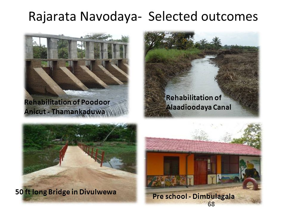 Rajarata Navodaya- Selected outcomes