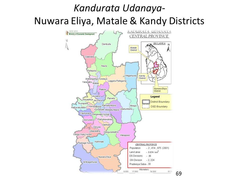 Kandurata Udanaya- Nuwara Eliya, Matale & Kandy Districts