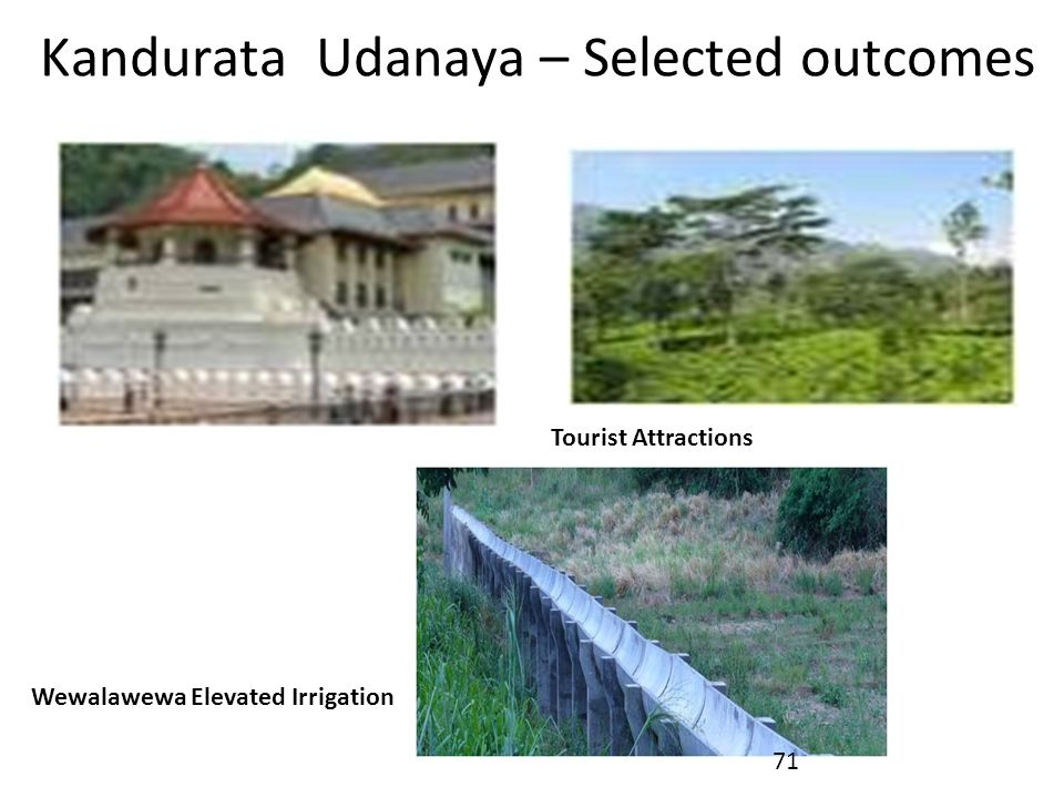 Kandurata Udanaya – Selected outcomes