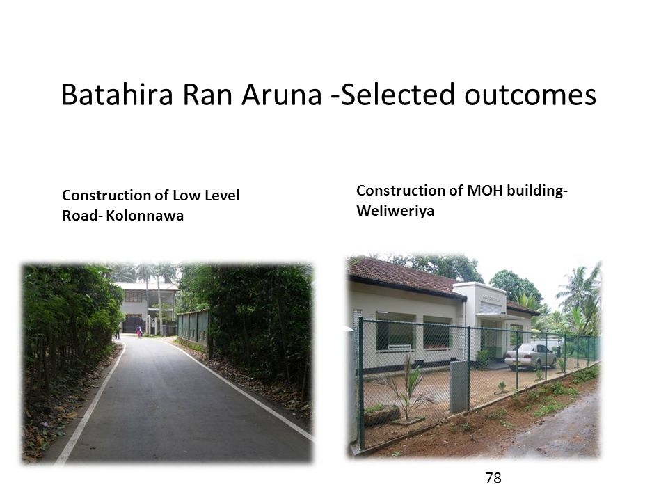 Batahira Ran Aruna -Selected outcomes