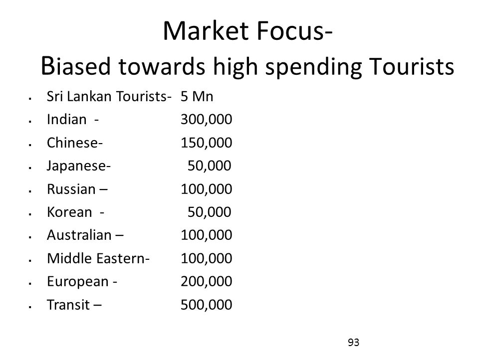 Market Focus- Biased towards high spending Tourists