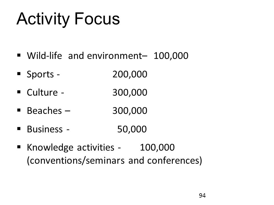 Activity Focus Wild-life and environment– 100,000 Sports - 200,000