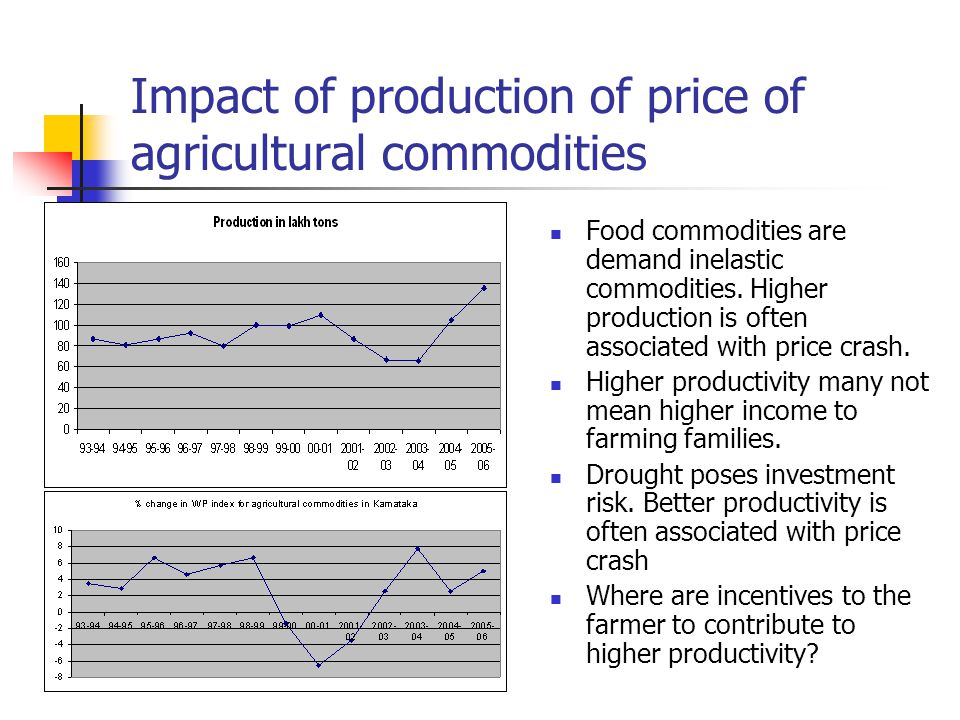 Impact of production of price of agricultural commodities