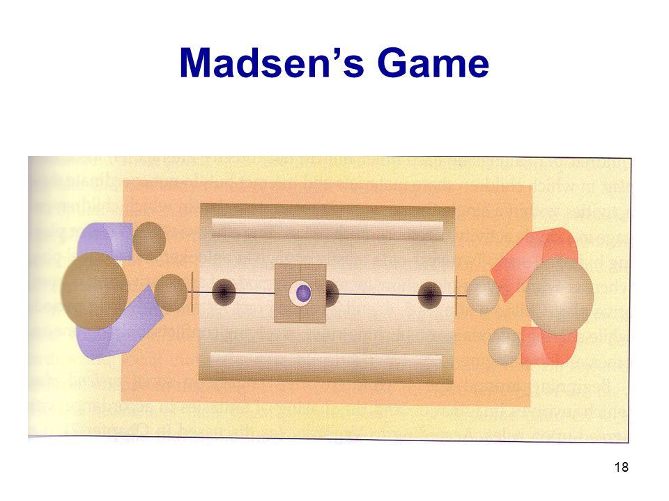 Madsen's Game