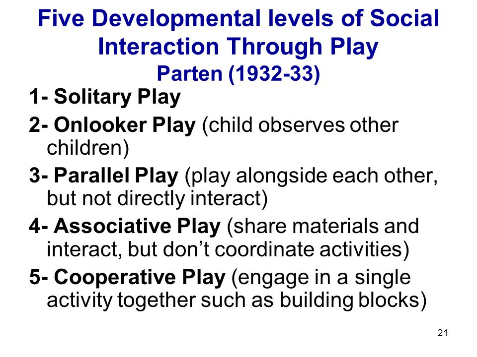 Five Developmental levels of Social Interaction Through Play Parten (1932-33)