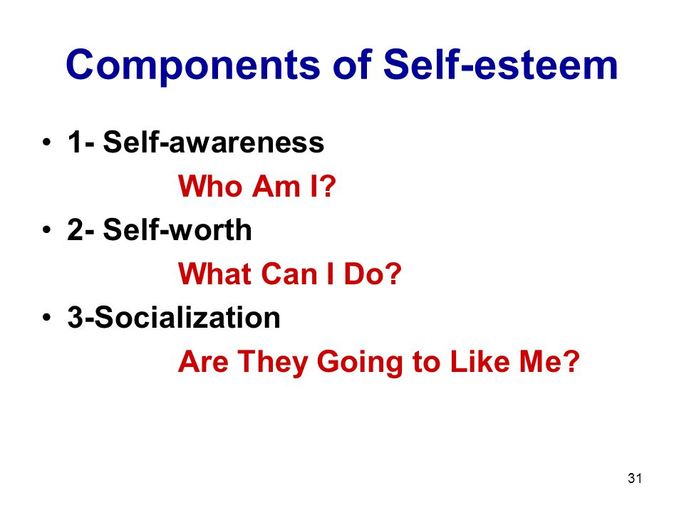 Components of Self-esteem