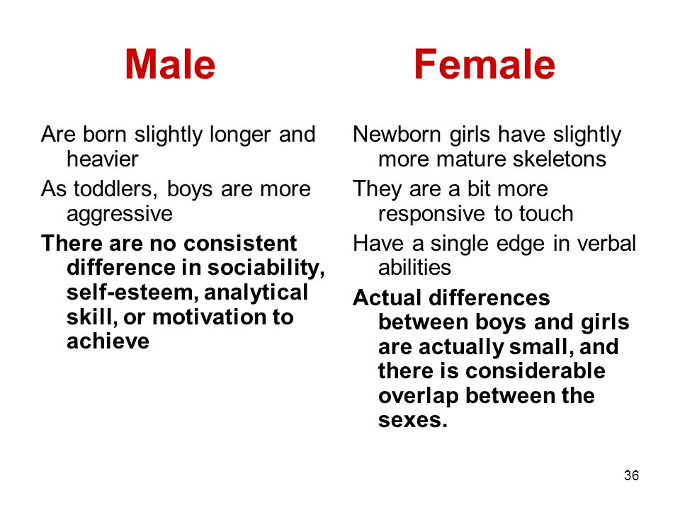 Male Female Are born slightly longer and heavier