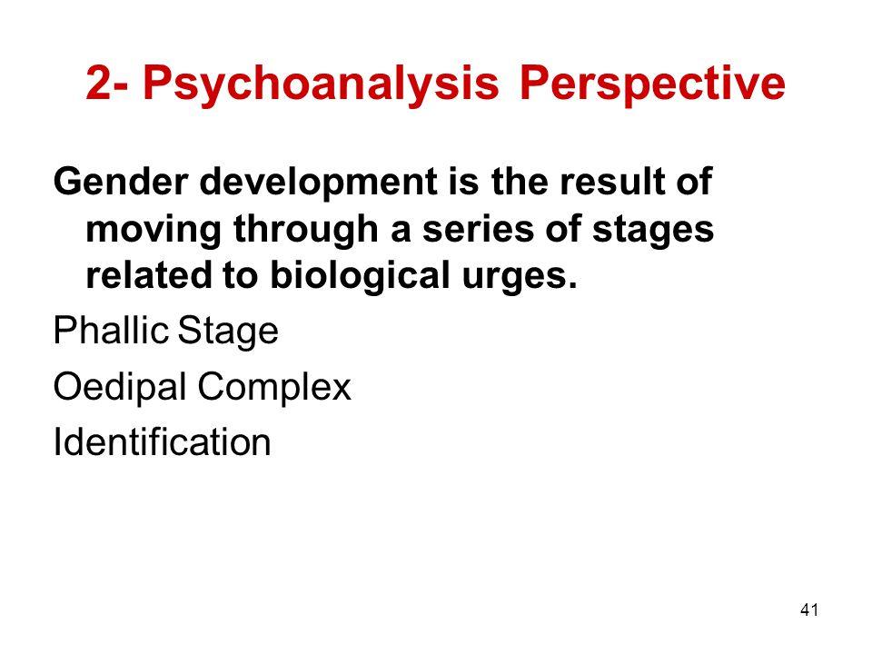 2- Psychoanalysis Perspective