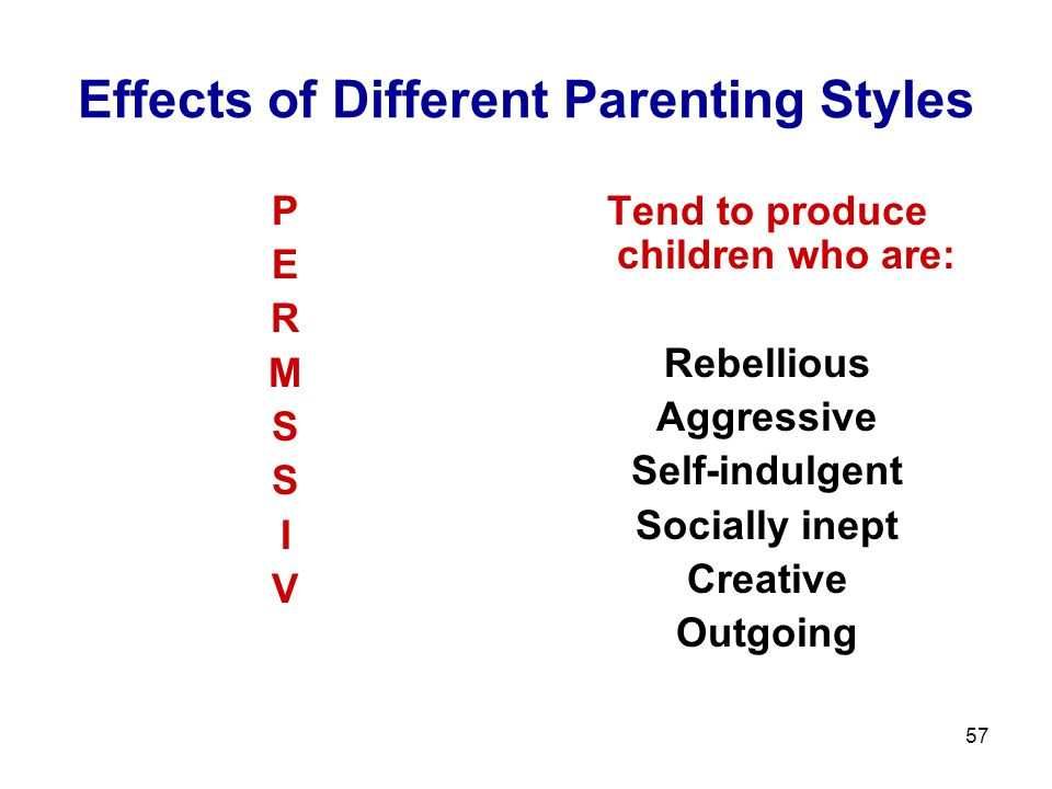 Effects of Different Parenting Styles