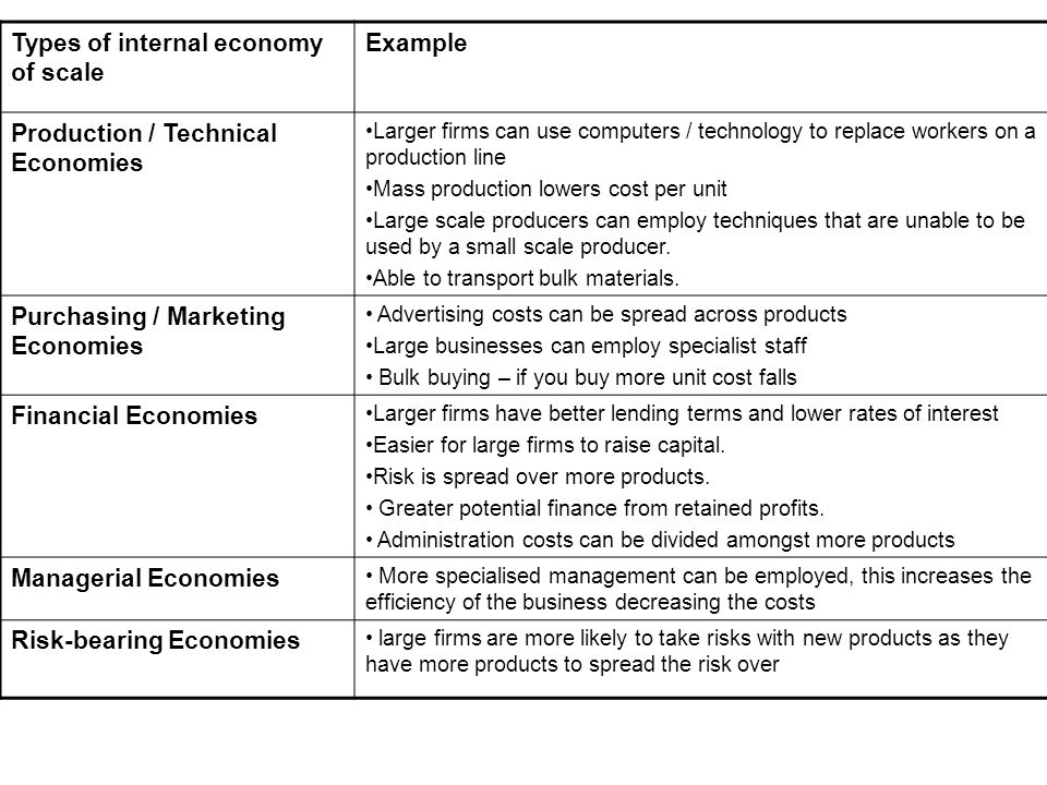 Types of internal economy of scale Example