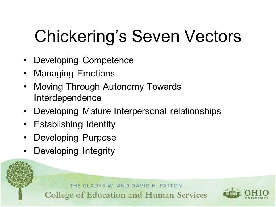 Chickering's Seven Vectors