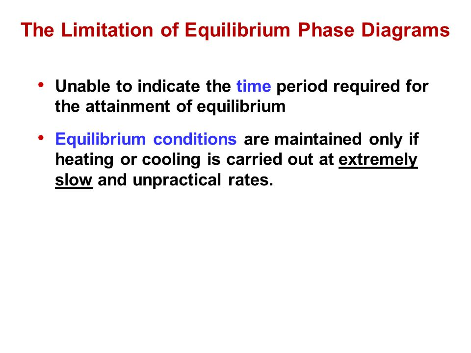 The Limitation of Equilibrium Phase Diagrams