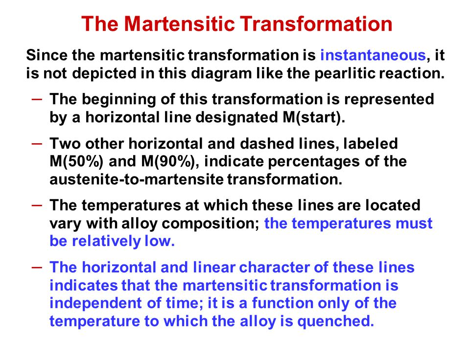 The Martensitic Transformation