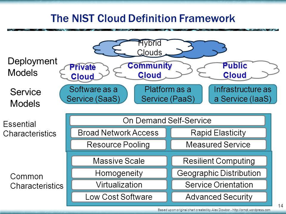 The NIST Cloud Definition Framework