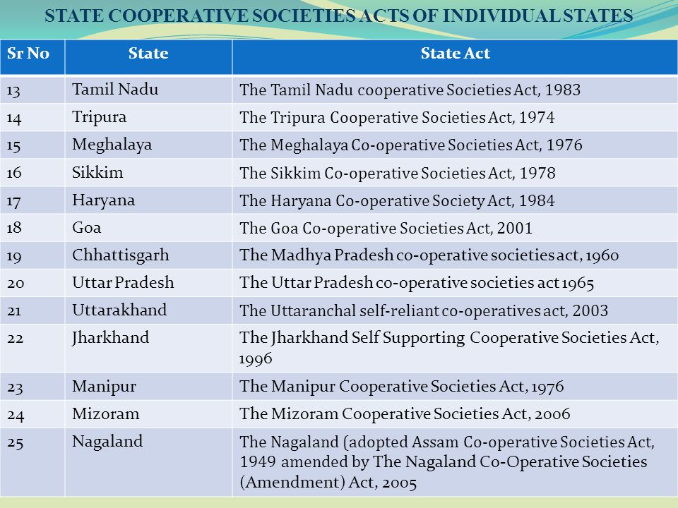 STATE COOPERATIVE SOCIETIES ACTS OF INDIVIDUAL STATES
