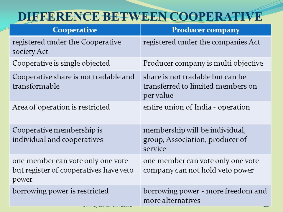 DIFFERENCE BETWEEN COOPERATIVE AND PRODUCER COMPANY