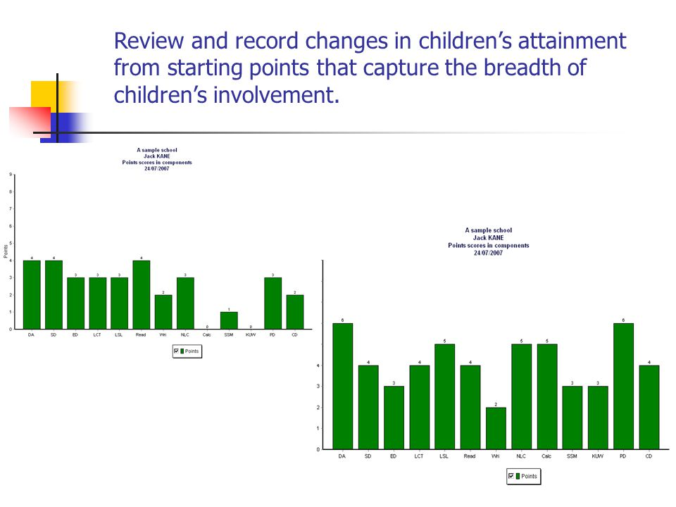Review and record changes in children's attainment from starting points that capture the breadth of children's involvement.