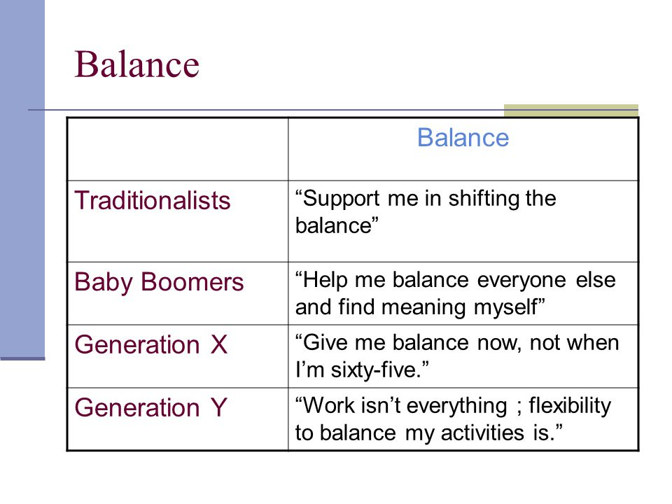 Balance Balance Traditionalists Baby Boomers Generation X Generation Y