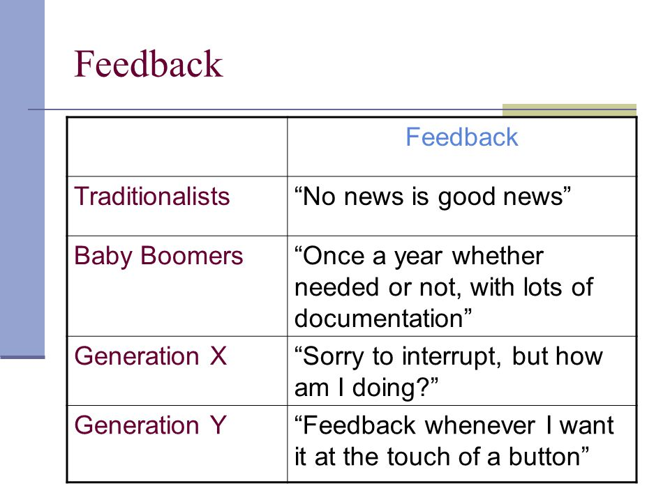 Feedback Feedback Traditionalists No news is good news Baby Boomers