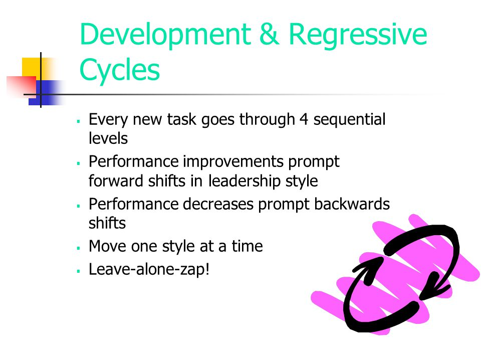 Development & Regressive Cycles