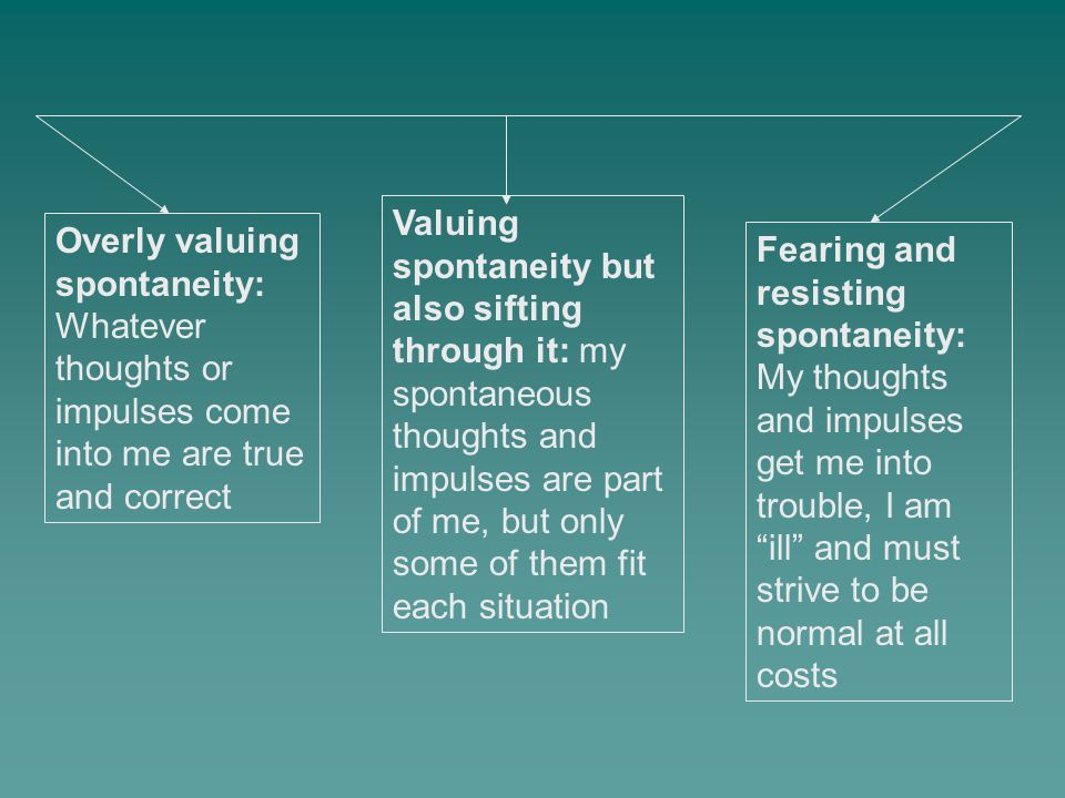 Cognitive approach: let's share some perspectives on where the distress here may be coming from & how to resolve it. Each of us may be making some mistakes ……