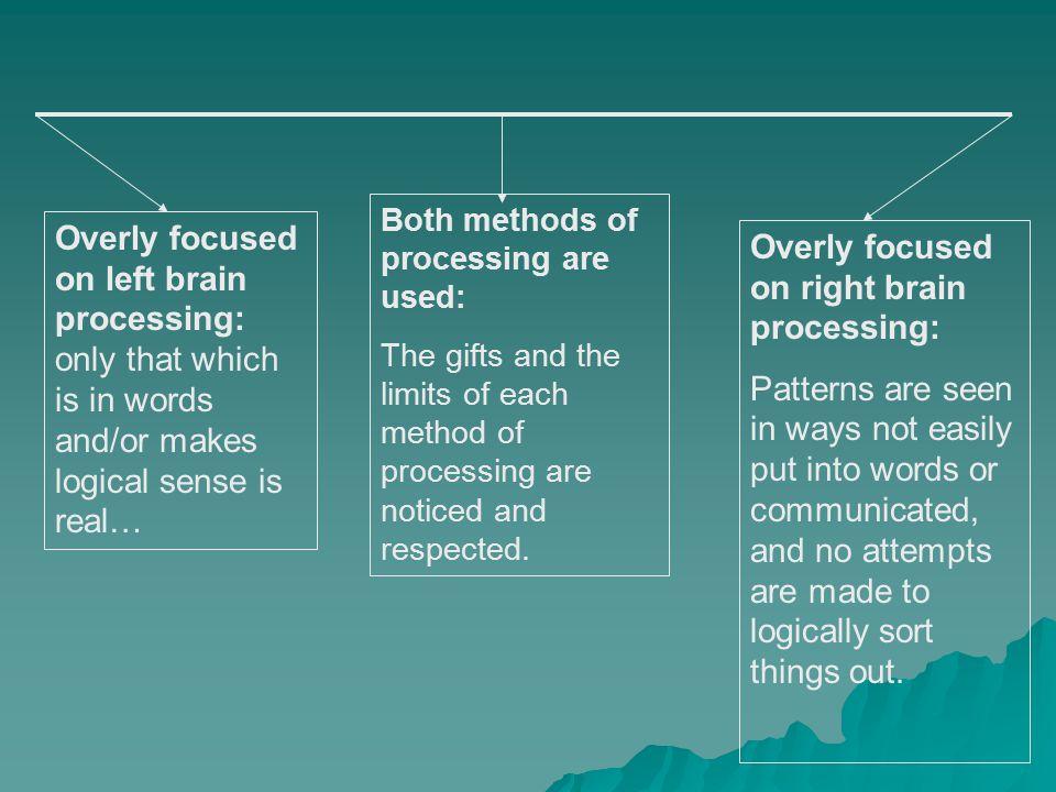Divergent Thinking: Convergent Thinking: