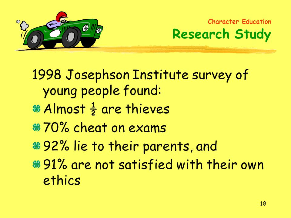 1998 Josephson Institute survey of young people found: