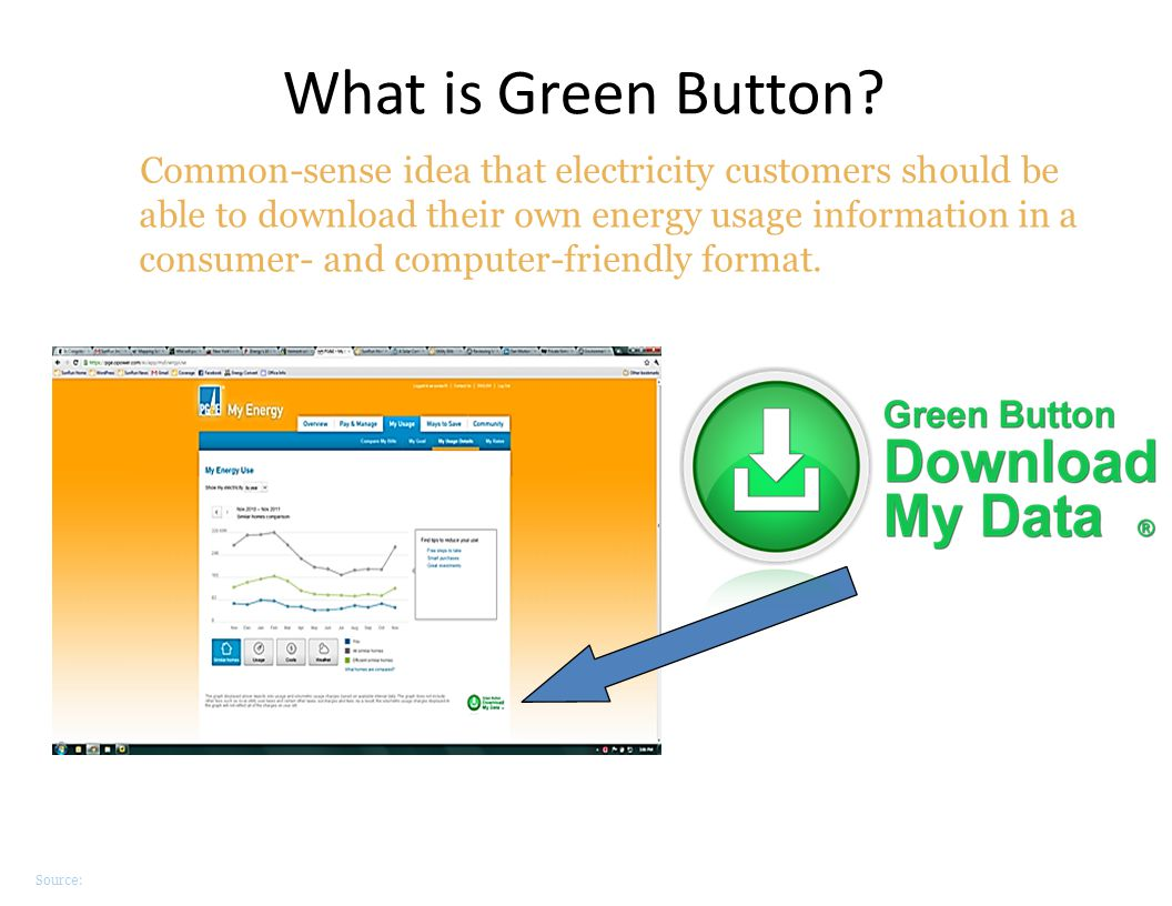 What is Green Button
