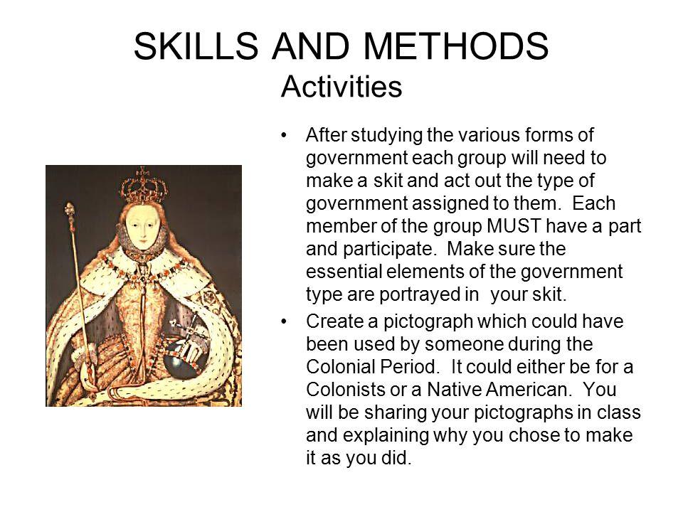 SKILLS AND METHODS Activities