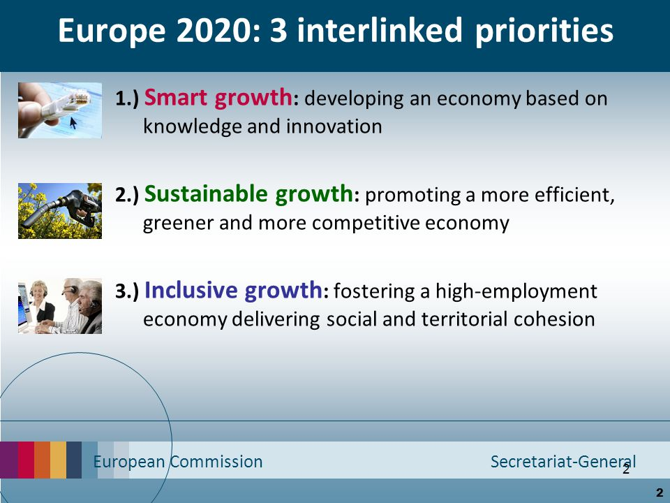 Europe 2020: 3 interlinked priorities