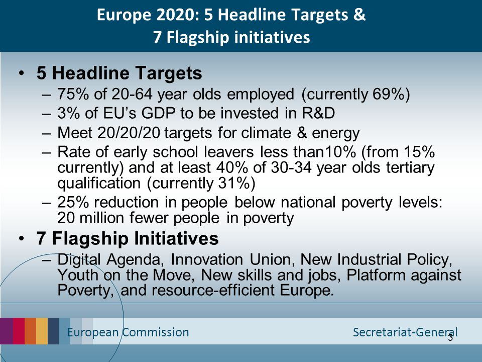 Europe 2020: 5 Headline Targets & 7 Flagship initiatives