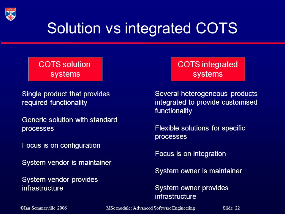 Solution vs integrated COTS