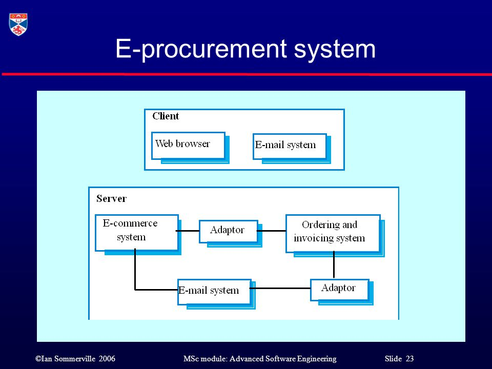 E-procurement system