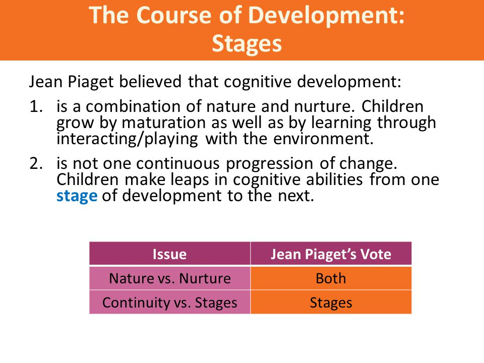 The Course of Development: Stages