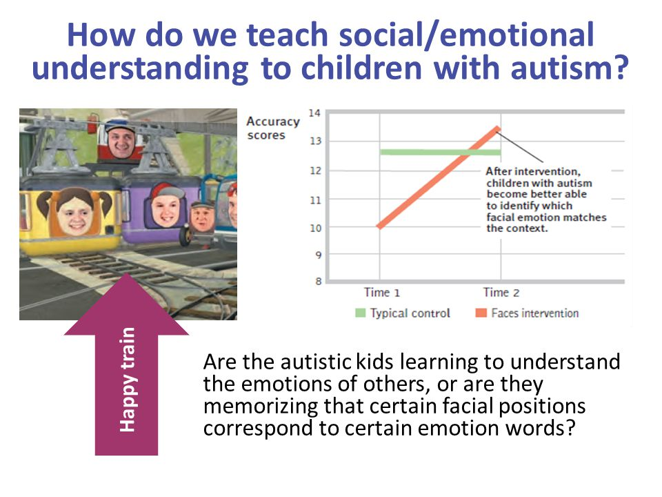 How do we teach social/emotional understanding to children with autism