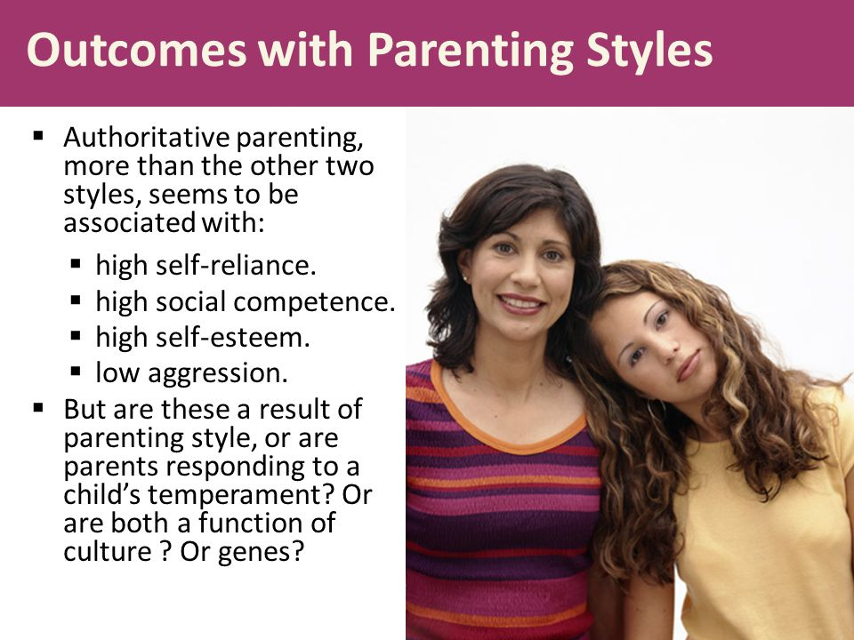 Outcomes with Parenting Styles
