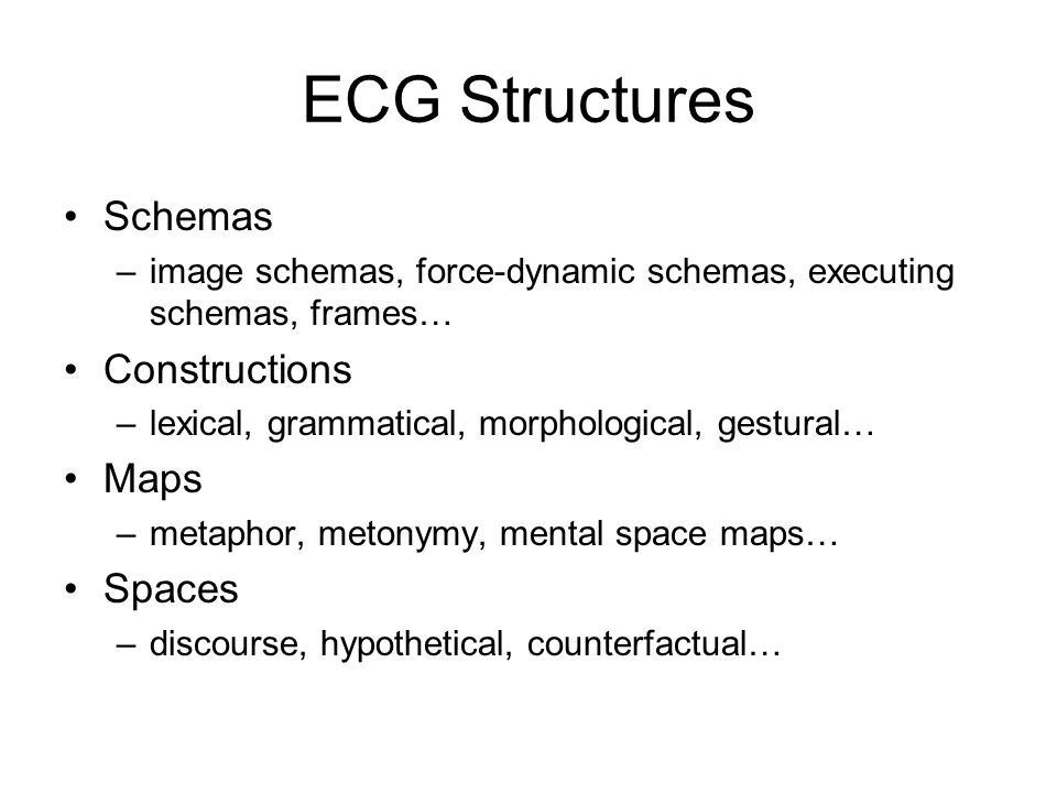 ECG Structures Schemas Constructions Maps Spaces