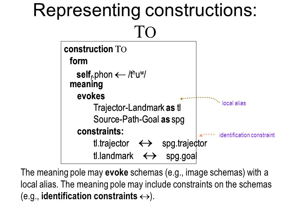 Representing constructions: TO