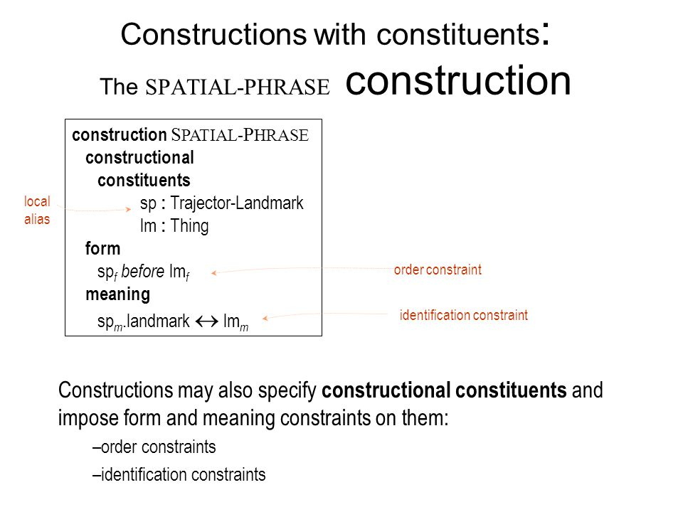 Constructions with constituents: The SPATIAL-PHRASE construction